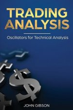 Trading analysis: Oscillators for Technical analysis
