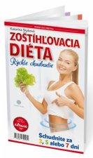 Zoštíhľovacia diéta Rýchle chudnutie