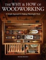 Why & How of Woodworking