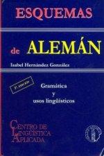 Esquemas de aleman: gramatica y usos linguisticos