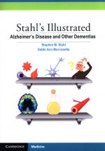Stahl's Illustrated Alzheimer's Disease and Other Dementias