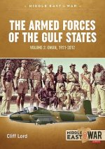 Armed Forces of the Gulf States