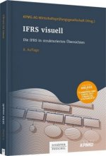 IFRS visuell