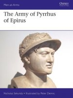 Army of Pyrrhus of Epirus