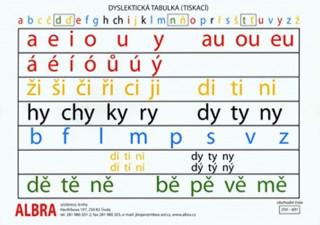 Dyslektická tabulka (tiskací)