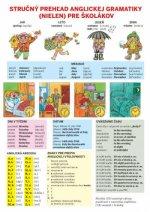 Stručný prehľad anglickej gramatiky (nielen) pre školákov