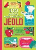 100 faktov, ktoré musíš poznat Jedlo