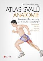 Atlas svalů anatomie