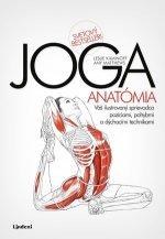 Joga Anatómia