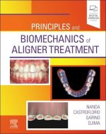 Principles and Biomechanics of Aligner Treatment
