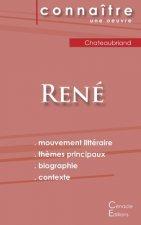Fiche de lecture René de Chateaubriand (Analyse littéraire de référence et résumé complet)