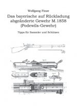 Das bayerische auf Ruckladung abgeanderte Gewehr M.1858 (Podewils-Gewehr)