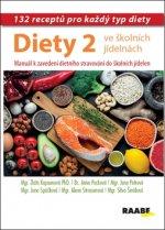 Diety ve školních jídelnách 2