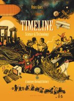 Timeline Science and Technology