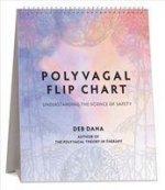 Polyvagal Flip Chart