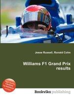 Williams F1 Grand Prix Results