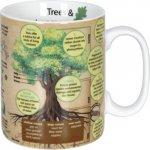 Hrnek Trees