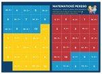 Pexeso: Matematika - Dělení v oboru malé násobilky