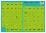 Pexeso: Matematika - Převody jednotek délky