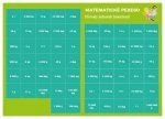Pexeso: Matematika - Převody jednotek hmotnosti