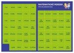 Pexeso: Matematika - Převody jednotek času