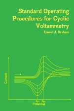 Standard Operating Procedures for Cyclic Voltammetry