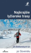 Najkrajšie lyžiarske trasy