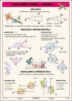 Geometrie – úhel
