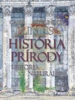 História prírody Historia Naturalis
